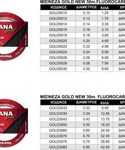 Sakana Gold 100% Flurocarbon